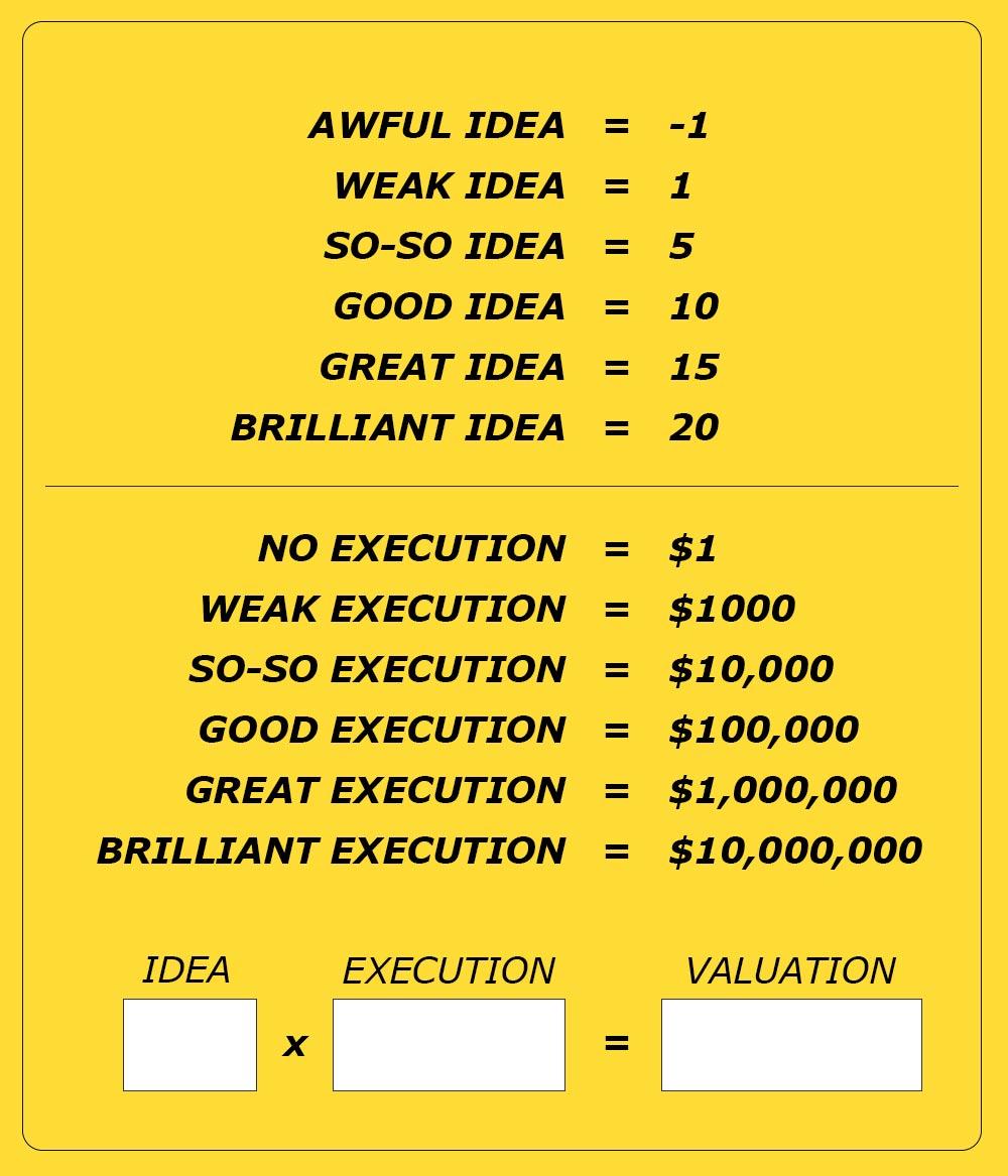 app-idea-value-calculator