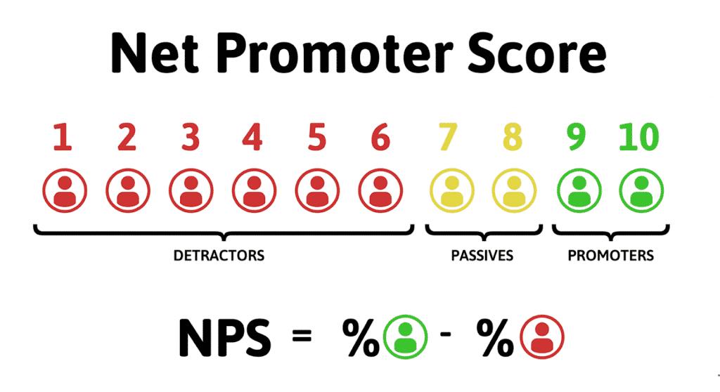 Net-promoter-score-ASO