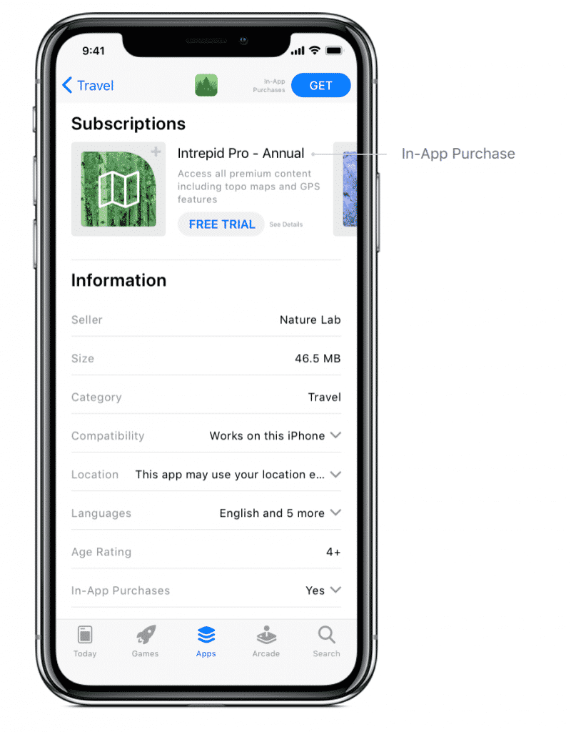in-app-purchase-title-app-store-optimization-ASO